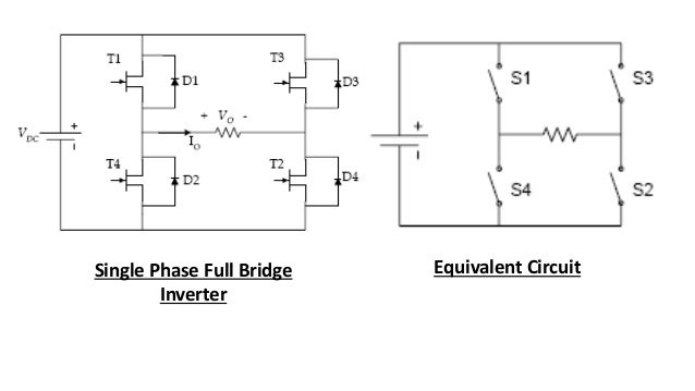 Single Phase Full Bridge Inverter