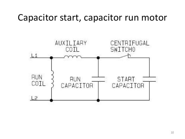 Capacitor Start Capacitor Run Motor Diagram