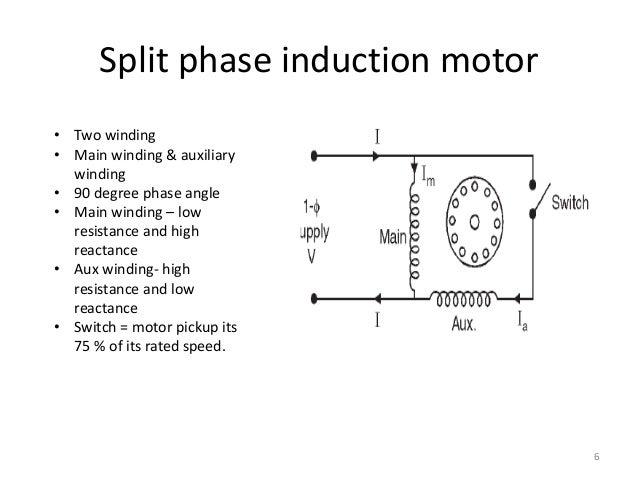 Split Motor Winding Diagram - Product Wiring Diagrams •