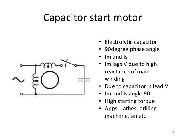 Starting torque of single phase induction motor for Single phase capacitor start motor