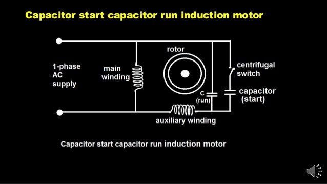 Split Phase Induction Motor as well Permanent Split Capacitor Motor together with Split Phase Ac Induction Motor Operation With Wiring Diagram in addition Wiring 3 Phase moreover Submersible Pumps Basic Information And. on split phase motor centrifugal switch