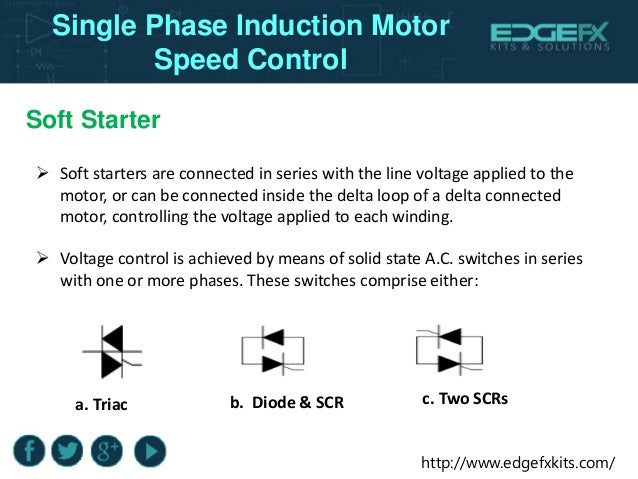 Single Phase Induction Motor Speed Control