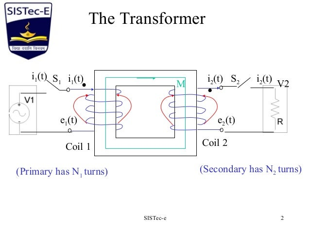 single phase transformer Abstract: the main objective of this work is to design a single-phase distribution  transformer core type involved, with the help of optimization techniques to.