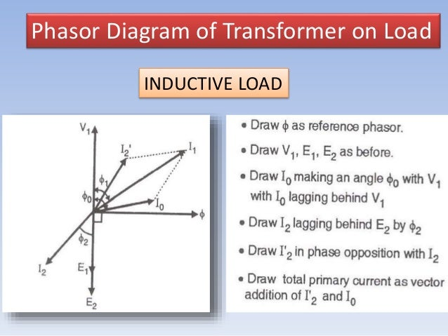 Single phase transformer phasor diagram of transformer on load inductive load ccuart