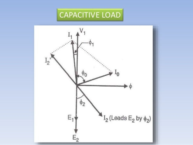 Single phase transformer phasor diagram of transformer on load inductive load 15 capacitive ccuart Image collections