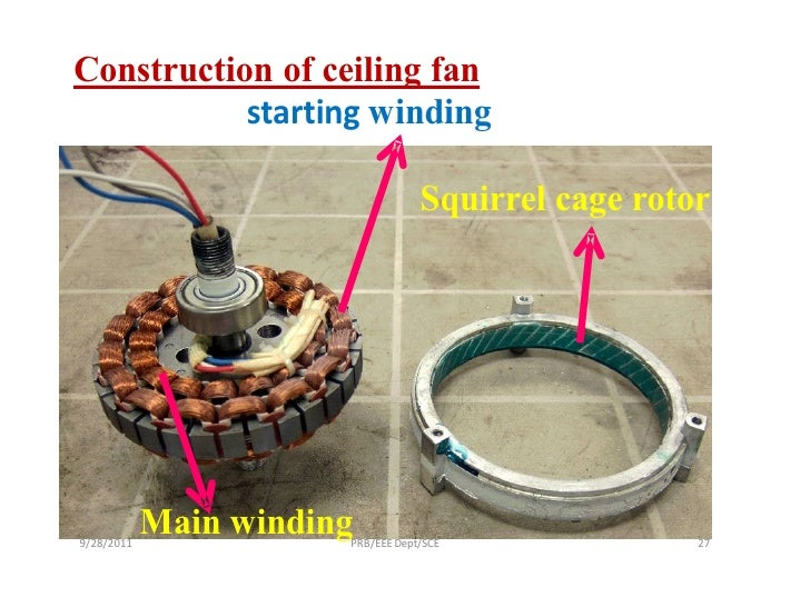 Ac Motor Parts Diagram in addition Sf Universal Ecm Motor On Trane Wire Diagram additionally Bread Machine Coffee Roaster moreover Three Phase Induction Motor Construction additionally Las maquinas. on squirrel cage fan motor wiring diagram for