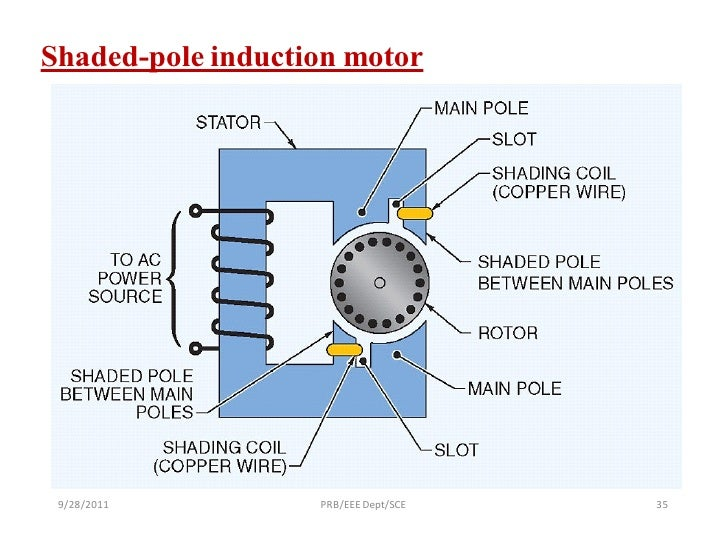 consequent pole connections diagram single pole motor diagram wiring diagram