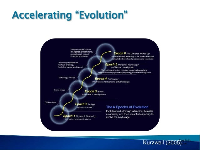 kim solez singularity explained promoted winter  singularity course accelerating ldquoevolutionrdquo kurzweil 2005