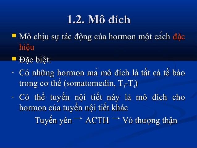 1.2. Mô1.2. Mô đíchđích  Mô chịu sự tác động của hormon một cáchMô chịu sự tác động của hormon một cách đặcđặc hiệuhi...