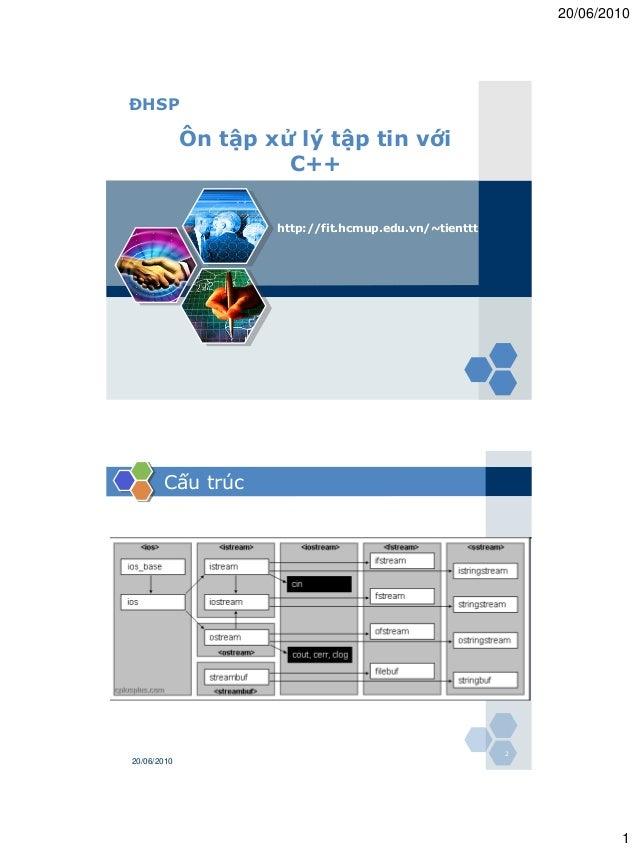 20/06/2010  ĐHSP  Ôn tập xử lý tập tin với C++ http://fit.hcmup.edu.vn/~tienttt  Cấu trúc  2  20/06/2010  1