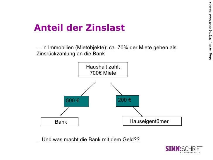 Mag. arch., DI(fh) Gottfried SeelosAnteil der Zinslast... in Immobilien (Mietobjekte): ca. 70% der Miete gehen alsZinsrück...