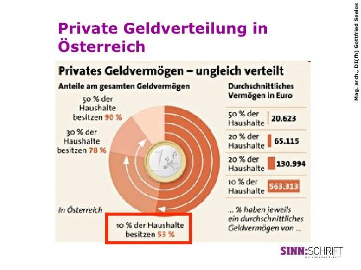 Mag. arch., DI(fh) Gottfried SeelosPrivate Geldverteilung inÖsterreich
