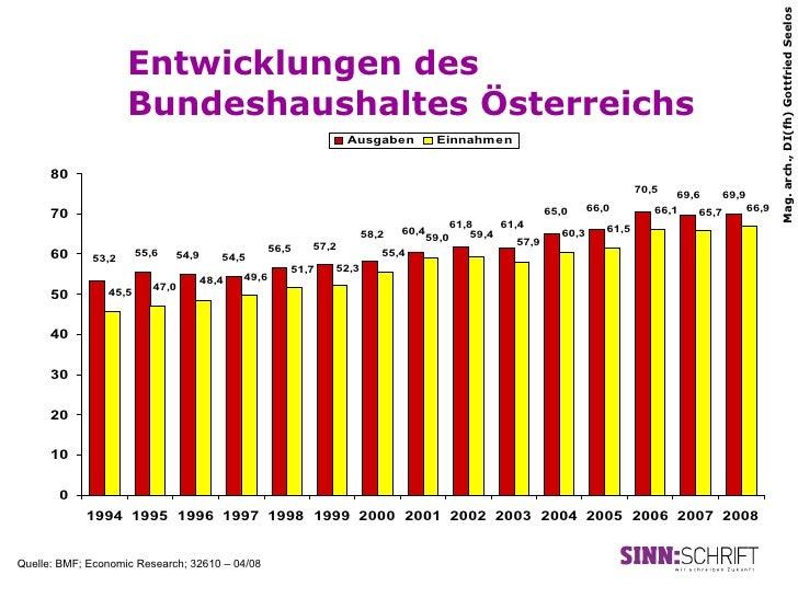 Mag. arch., DI(fh) Gottfried Seelos                    Entwicklungen des                    Bundeshaushaltes Österreichs  ...