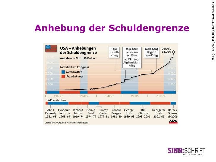 Anhebung der SchuldengrenzeMag. arch., DI(fh) Gottfried Seelos