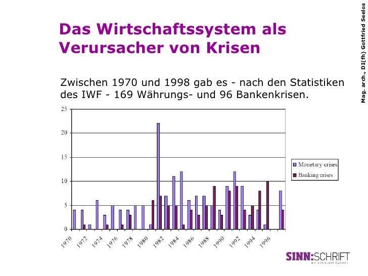 Mag. arch., DI(fh) Gottfried SeelosDas Wirtschaftssystem alsVerursacher von KrisenZwischen 1970 und 1998 gab es - nach den...