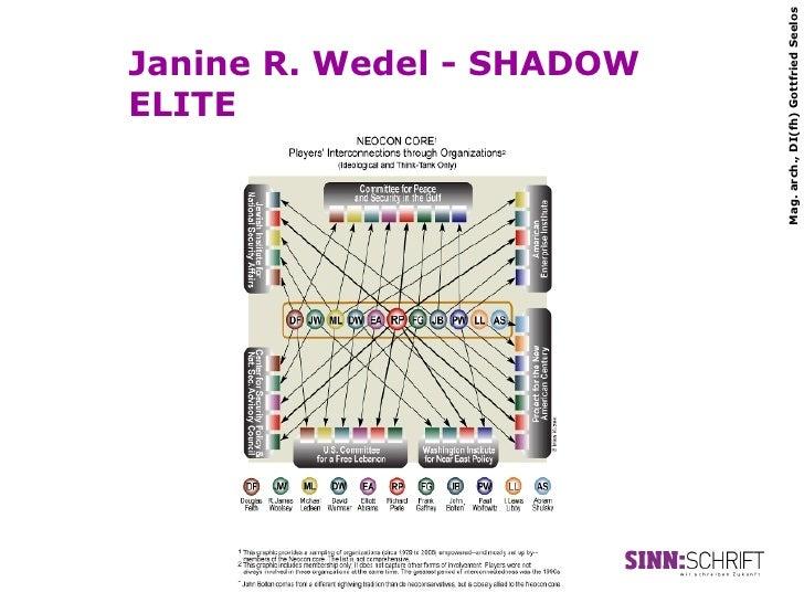 ELITE                Janine R. Wedel - SHADOWMag. arch., DI(fh) Gottfried Seelos