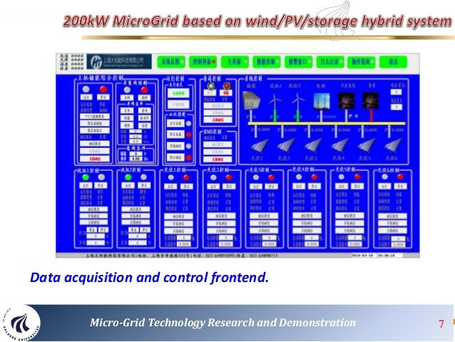 Sino Danish Microgrid Tech Research Amp Demonstration