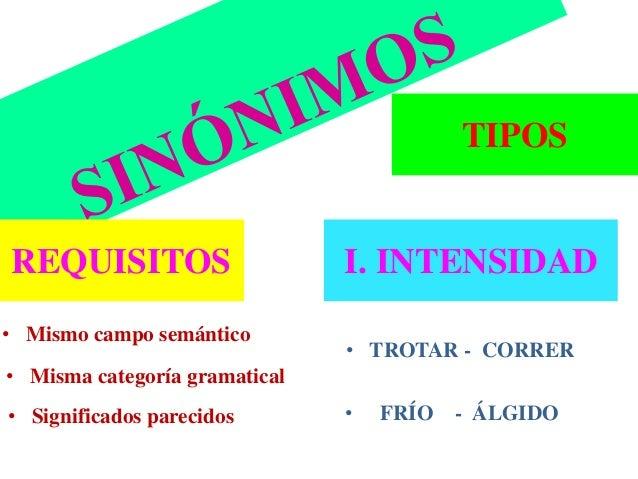 • FRÍO - ÁLGIDO • TROTAR - CORRER TIPOS I. INTENSIDADREQUISITOS • Mismo campo semántico • Misma categoría gramatical • Sig...