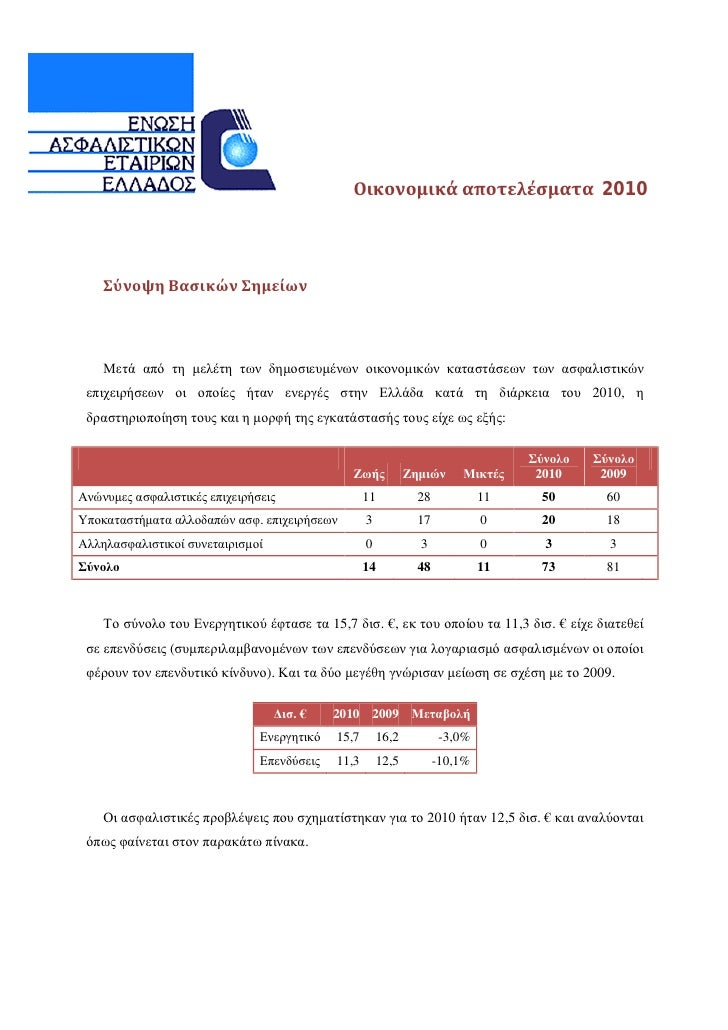 Οικονομικά αποτελέσματα 2010    Σύνοψη Βασικών Σημείων    Μετά από τη μελέτη των δημοσιευμένων οικονομικών καταστάσεων των...