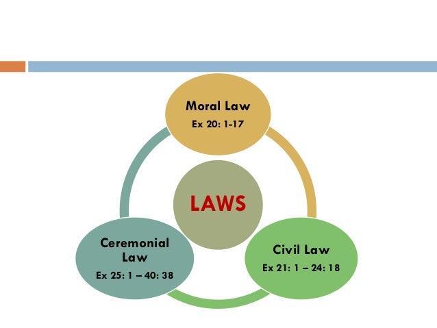 antigone moral law vs civil law Antigone - divine law vs human law creon (human law), and antigone (divine law) by contrasting the moral backgrounds of these two laws.