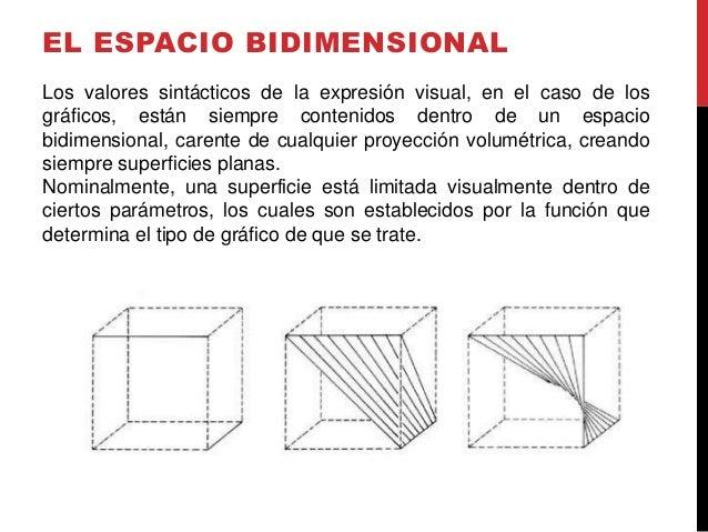 EL ESPACIO BIDIMENSIONAL Los valores sintácticos de la expresión visual, en el caso de los gráficos, están siempre conteni...