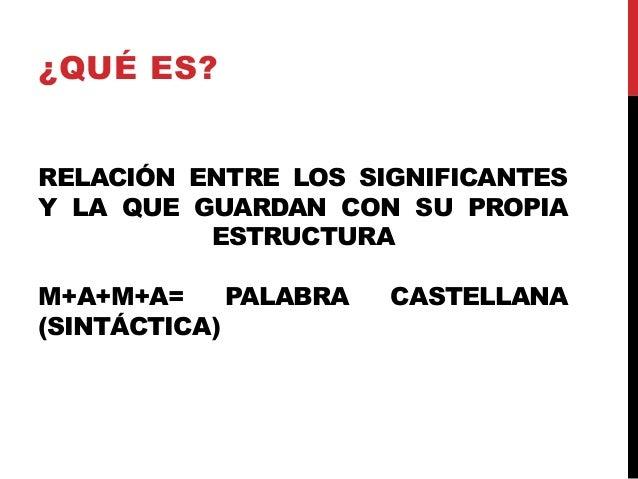 RELACIÓN ENTRE LOS SIGNIFICANTES Y LA QUE GUARDAN CON SU PROPIA ESTRUCTURA M+A+M+A= PALABRA CASTELLANA (SINTÁCTICA) ¿QUÉ E...