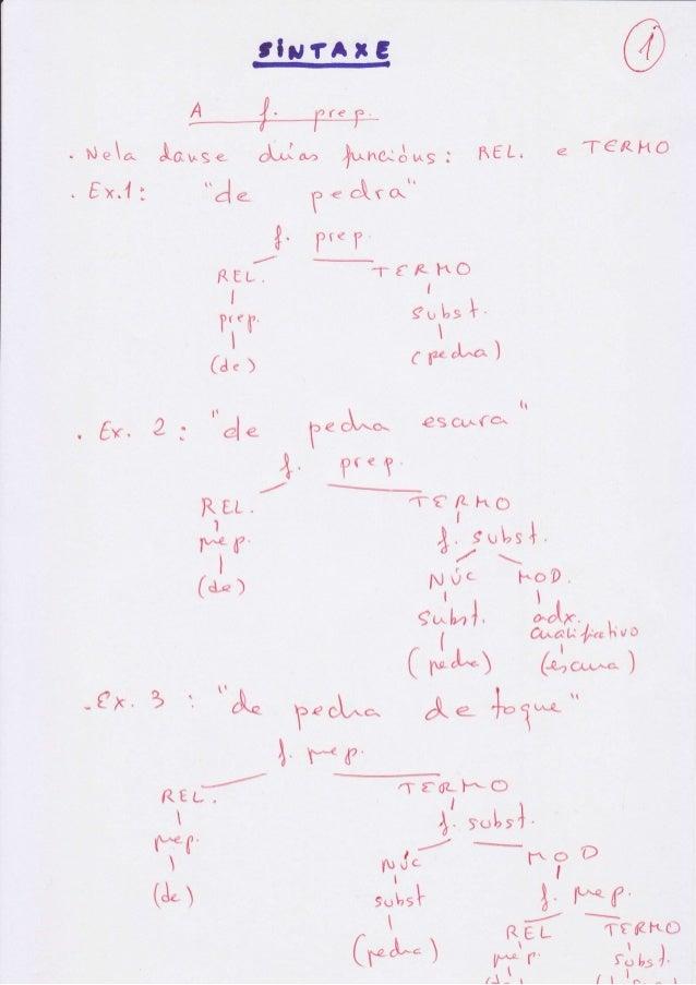 """rlr¡fArg A  x) a. """"  l-  Aar^srr  Fx.{ :  P(eF  __  I  6..""""  < c¡  4e-  e-r€[LHo  ñ6L.  4,,-lo- l,^n*Jos; """",   #. -h{&tto ..."""
