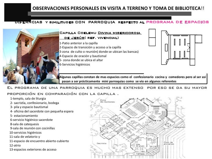 Sintesis capilla for Biblioteca programa arquitectonico