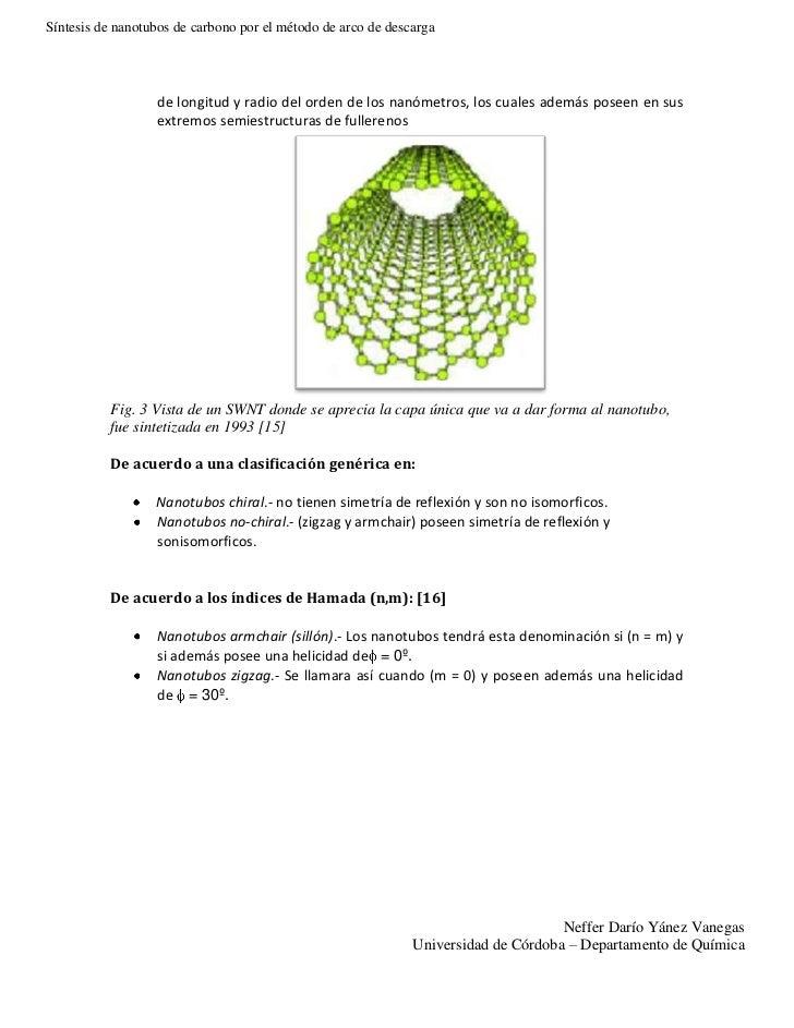 Sintesis De Nanotubos De Carbono Por El Metodo De Arco De
