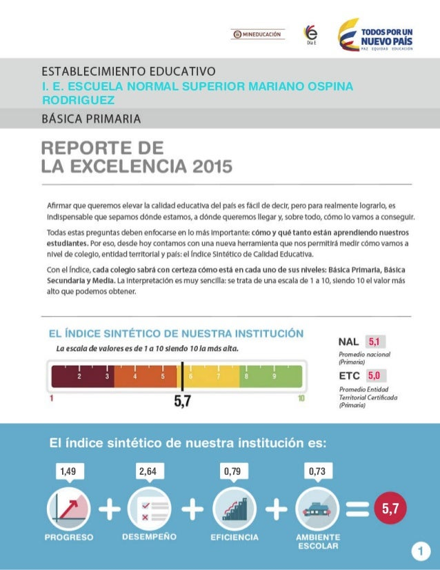 I. E. ESCUELA NORMAL SUPERIOR MARIANO OSPINA RODRIGUEZ 5,1 5,0 1,49 2,64 0,79 0,73 5,7