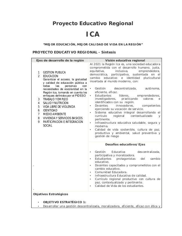 """Proyecto Educativo Regional ICA """"MEJOR EDUCACIÓN, MEJOR CALIDAD DE VIDA EN LA REGIÓN"""" PROYECTO EDUCATIVO REGIONAL - Síntes..."""