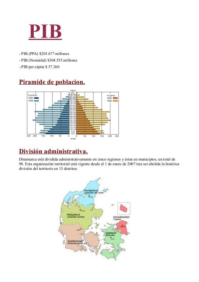 PIB - PIB (PPA) $203.677 millones - PIB (Nominlal) $304.555 millones -.PIB per cápita $ 57.260  Piramide de poblacion.  Di...