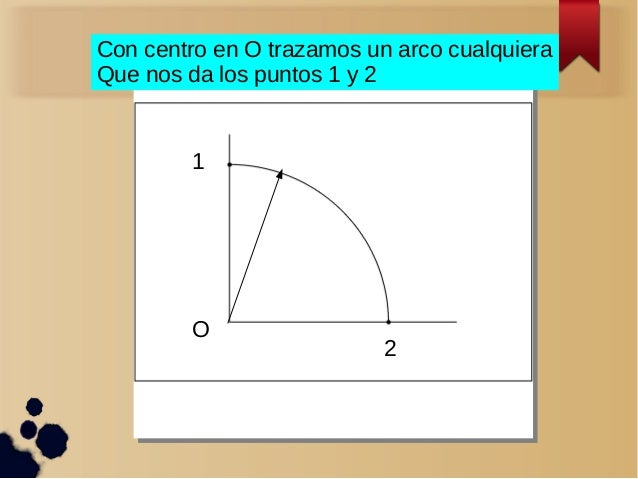 O 1 2 Con centro en O trazamos un arco cualquiera Que nos da los puntos 1 y 2