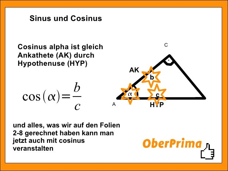 sinus cosinus. Black Bedroom Furniture Sets. Home Design Ideas