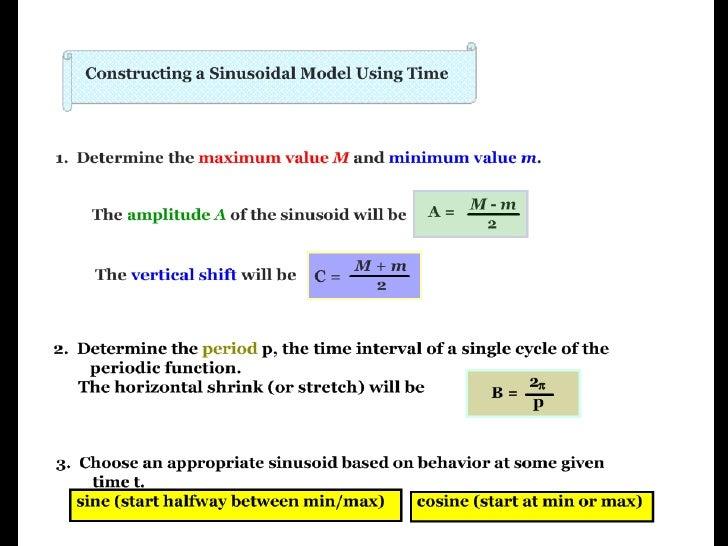 Sinusoidal Word Problem Slide 2
