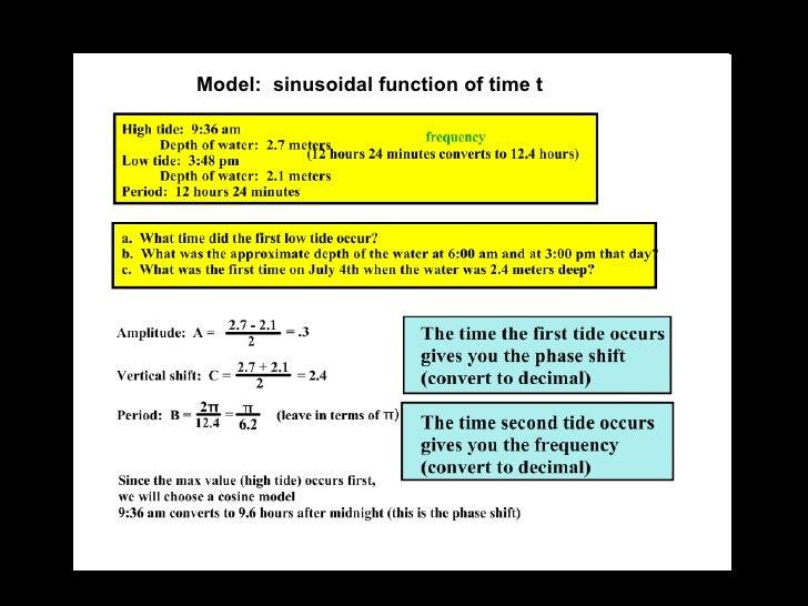 Sinusoidal Word Problem Slide 3