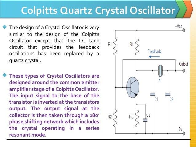Sinusoidal Oscillators