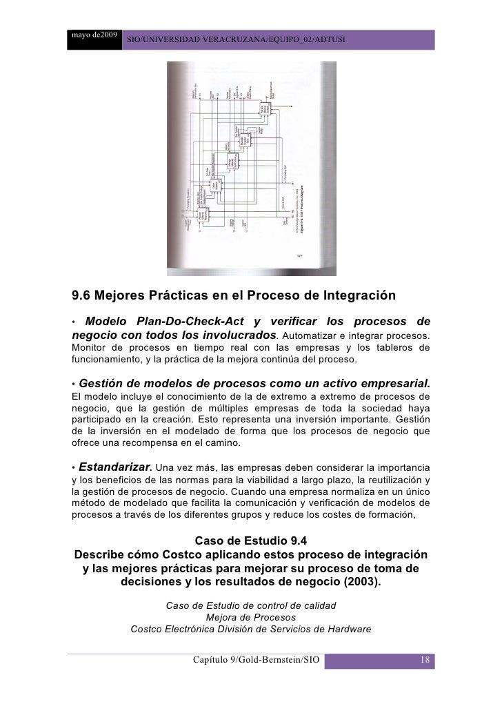 Vistoso Imagen Electrónica Marco Costco Motivo - Ideas ...