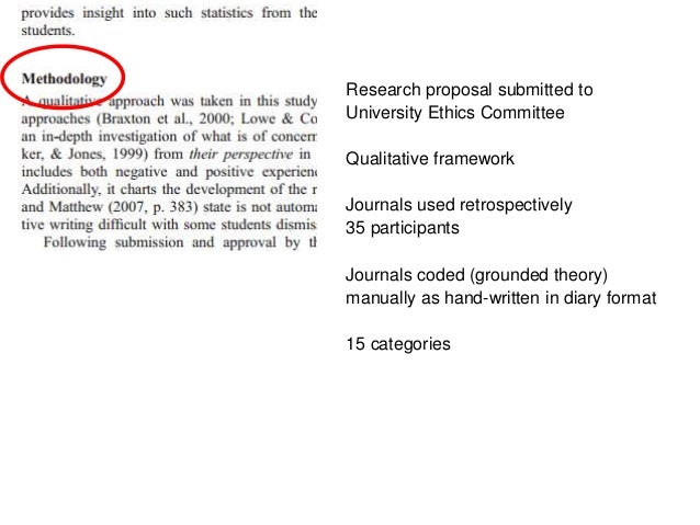 Research proposal submitted to  University Ethics Committee  Qualitative framework  Journals used retrospectively  35 part...