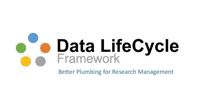 Better Plumbing for Research Management