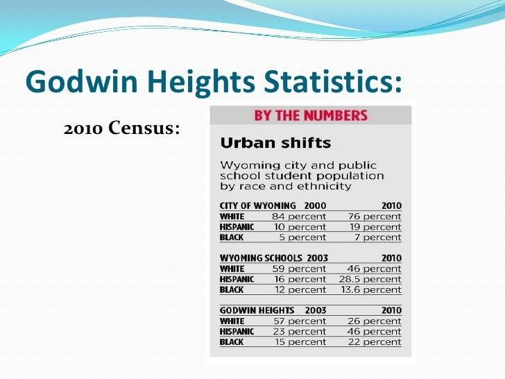Godwin Heights Statistics:  2010 Census: