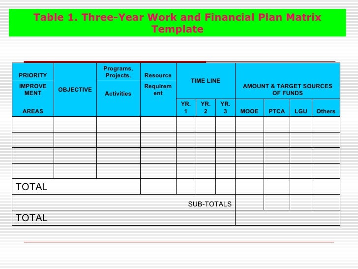 ... 32. Table 2. Example Of An Accomplishment Work U0026 Financial Plan Matrix  Template ...