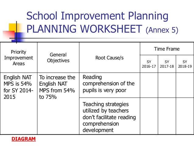 School Improvement Plan Example - Ex