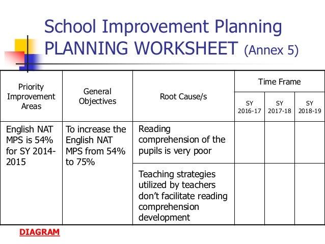 School Improvement Plan Example  Ex