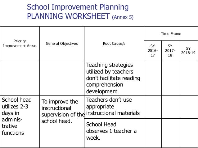 template for quality improvement plan - school improvement plan
