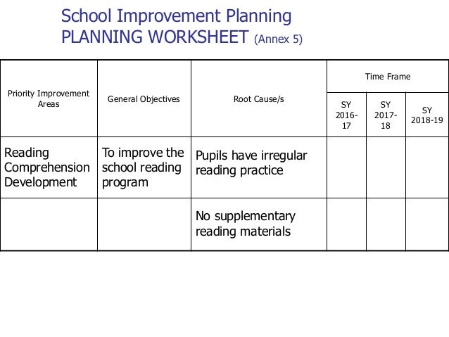 59 School Improvement Planning