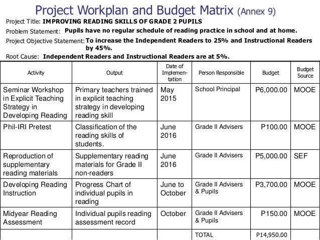 ... PLANNING; 70. Project Workplan ...