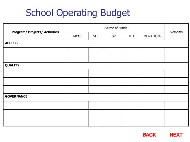 ... Teaching Activities; 73. School Operating Budget ...