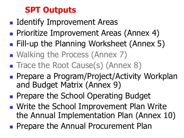 essay on school improvement Education, this is oftentimes analogous to the school district, its people, processes, and outcomes  continuous improvement in education 5 improvement fifth, quality improvement entails the employment of a specific and coherent methodology to improve system services and processes many such formal methodologies exist.