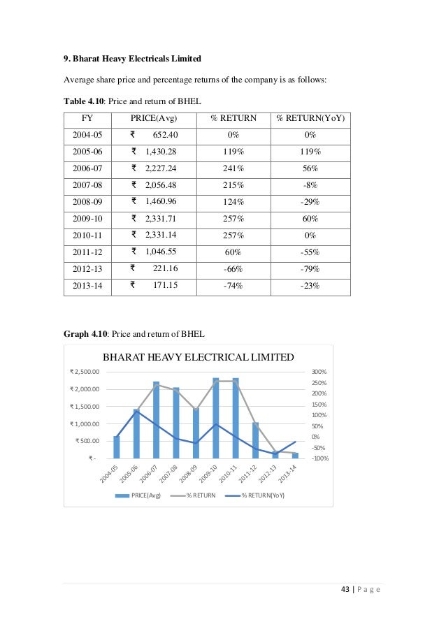 research on mutual fund performance